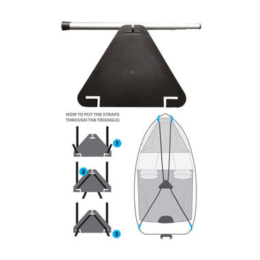 Picture of Boat Cover Support System